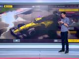 iLikeIT: Motorsport Manager II, jocul dus la un cu totul alt nivel