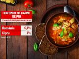 dublul-standard-din-europa-ce-au-aratat-analizele-alimentelor-din-rom