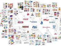 Business Insider: Cele zece corporatii care controleaza tot ce cumparam din magazine