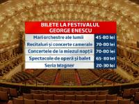 Festivalul George Enescu. 20.000 de bilete s-au vandut in numai 2 ore pentru cele 150 de spectacole