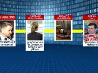 Culisele afacerilor lui Duicu, alesul cu profil de mafiot. Procurorii vorbesc despre aranjamentele facute la Palatul Victoria