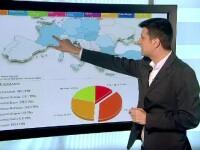Depozitele de gaz ale Romaniei, o comoara de 500 de milioane de dolari. Efecte prin ricoseu ale razboiului energetic din Est