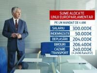 Miza alegerilor europene: intr-un mandat poti strange UN MILION de euro. Calcul StirileProTV despre veniturile alesilor