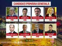 Nicusor Dan si Catalin Predoiu si-au depus candidatura in ultima zi. Cine sunt cei 9 candidati la Primaria Capitalei