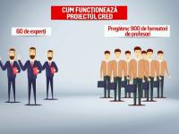 Începe proiectul de 42 de milioane de euro, care va schimba învățământul românesc