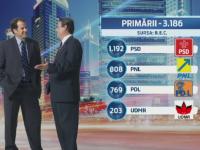 Victor Ponta isi asuma ordonanta traseismului politic al primarilor: