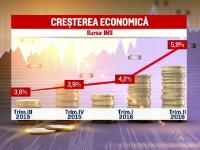 Romania are cea mai mare crestere economica din UE, dar asta nu e neaparat un lucru bun. Marea problema semnalata de analisti