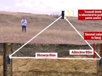 Primul laborator de cercetare a cutremurelor de suprafață din România