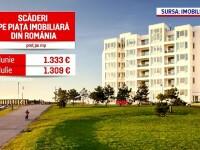 După ani de creșteri constante, prețurile locuințelor din marile orașe încep să scadă, pe fodul pandemiei