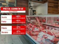 România are cea mai ieftină carne din Europa. Ce preferă românii pe grătar