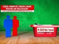 De câți bani are nevoie un adult pentru un trai decent în România. Un nou calcul pentru salariul minim
