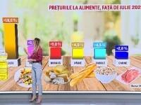 Lista scumpirilor la alimente. Produsele la care s-au înregistrat cele mai mari creșteri de preț anul acesta