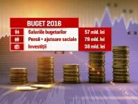 BUGET 2016. Salariile si pensiile cresc de la 1 ianuarie. Ce se va intampla cu