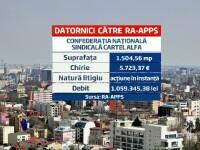 Fosta sotie a lui Petre Roman, cel mai mare datornic la RAAPPS. Trebuie sa dea 300.000 de euro