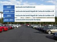 Taxa auto din 2012 a fost declarata ilegala. Singura modalitate prin care soferii care au platit-o isi pot recupera banii