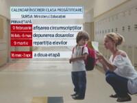 Afacerea vizelor de flotant: Cat sunt dispusi parintii sa plateasca pentru a-si duce copiii la scolile bune