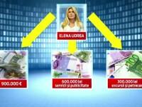 Elena Udrea, ARESTATA preventiv in dosarul GALA BUTE. Fostul ministru a ajuns in Arestul Politiei Capitalei