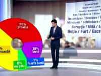 Romanii au tot mai putina incredere in clasa politica, pe masura ce numarul partidelor creste. Cate formatiuni noi au aparut