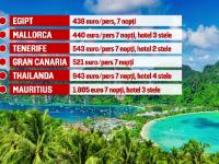 Oferte variate la Targul de Turism Romexpo. Diferenta intre o vacanta de 60 de euro in Grecia si una de 20.000, in Groenlanda