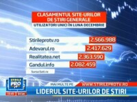 StirileProTV.ro, lider in clasamentul site-urilor de continut din Romania pe luna decembrie