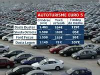 Taxa auto 2013, noua formula de calcul pentru timbrul de mediu
