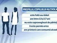 Orasul din Romania care se confrunta cu un numar alarmant de copii alcoolici.