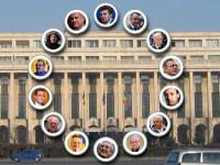 GUVERNUL CONDAMNATILOR. Un premier, un vicepremier si o duzina de ministri au fost trimisi la inchisoare in ultimii ani