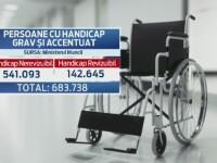 700.000 de romani cu handicap gradul 1 sau 2, scutiti de impozitul pe venit. De ce se tem ONG-urile care le apara drepturile
