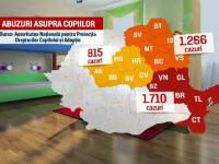 In fiecare ora, 2 copii sunt abuzati in Romania. De ce psihologii nu cred ca putem iesi din acest cerc al violentei