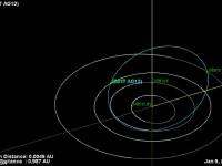Pamantul a fost la un pas de ciocnirea cu un meteorit necunoscut astronomilor. NASA: \