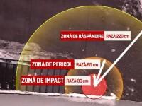 Pericolele mortale de pe strazile din Capitala. Zona de impact in cazul turturilor si la ce distanta suntem in siguranta