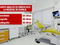 Serviciile medicilor de familie NU mai sunt gratuite, de miercuri. Cum s-a ajuns la această situaţie