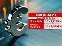 Vești proaste pentru români. Cum va fi afectat euro de noul coronavirus din China