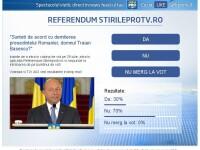 Esti de acord cu demiterea lui Basescu? Intra aici si voteaza la Referendum Stirileprotv.ro