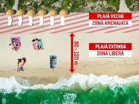 Noile plaje extinse din Mamaia vor rămâne, în acest sezon, doar pentru prosoapele turiştilor