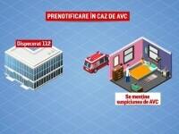 Program pilot în București pentru intervenția mai rapidă a medicilor în caz de accident vascular cerebral