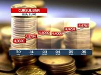 Vesti bune pentru cei cu credite in euro. BNR publica un curs de referinta in scadere cu 2,4 bani
