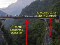 Ambasadorul Romaniei la Podgorica: Soferul a evitat niste copii de pe viaduct. Filmul accidentului