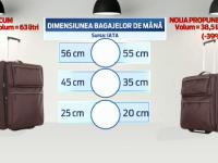 Dimensiunile bagajelor de mana ce pot fi luate in avion, reduse cu 40%. Cand ar urma sa fie pusa in aplicare propunerea