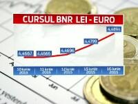 Falimentul Greciei a speriat leul. Drumul catre cea mai mare depreciere din ultimele 5 luni