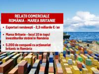 Romania ar putea pierde in viitor din exporturile spre Regat. MFP: Efectele Brexit sunt gestionabile, avem rezerve de valuta
