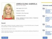 Elena Udrea, dată în urmărire generală, după condamnarea primită în dosarul Gala Bute