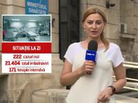 Experții români lucrează la o aplicație care va putea stabili traseul unui pacient infectat cu Covid-19