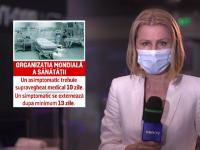 Creșterea îmbolnăvirilor cu Covid-19 a determinat supraaglomerarea spitalelor din România