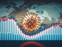 Impactul major al COVID-19 asupra economiei. Deficitul bugetar a ajuns la 3,59% din PIB