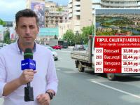 """România, una dintre cele mai poluate țări din Europa. Care este situația în Capitală. """"Poluarea este un ucigaș tăcut"""""""