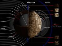 Fenomen rar. Puteti vedea planeta Mercur cu ochiul liber
