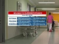 Romania, pe locul 3 in topul european al persoanelor cu afectiuni psihice. 10% dintre romani sunt diagnosticati