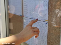 ARGES - REZULTATE EVALUARE NATIONALA 2014 EDU.RO. Vezi aici rezultatele finale
