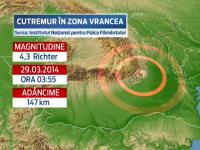 Cutremur cu magnitudinea de 4,3 in Vrancea. Seismul s-a simtit si in Bucuresti